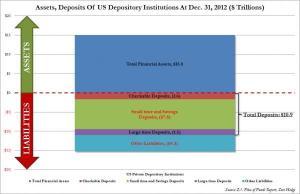 US Deposits_0