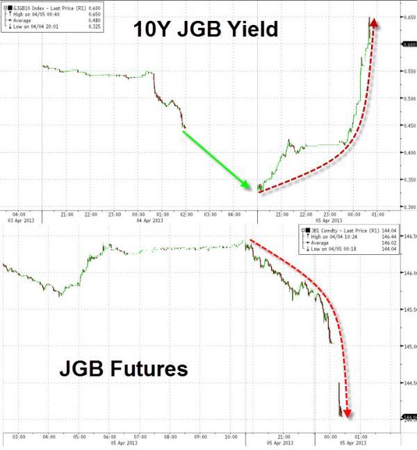 20130404_JGB_1_0_0