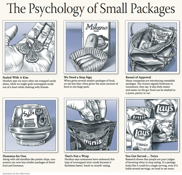 PsychologySmallPackages041513