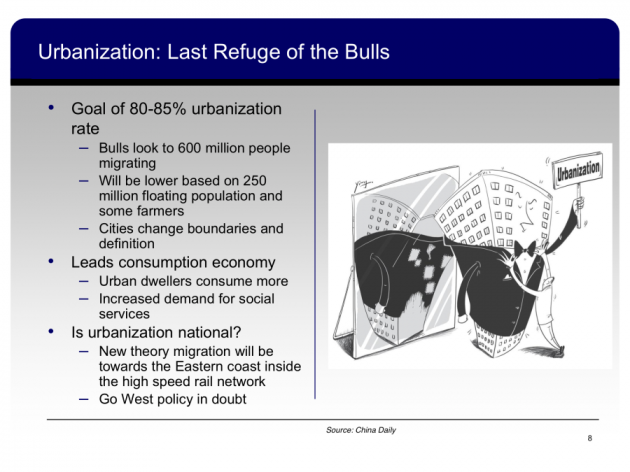 the-china-bulls-are-betting-that-hundreds-of-millions-of-people-will-flock-to-the-cities