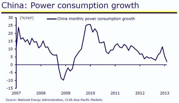 China power_0_0