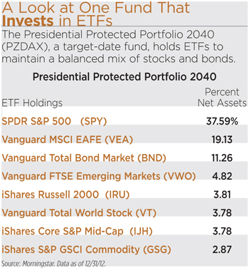new-buyers-etfs-table