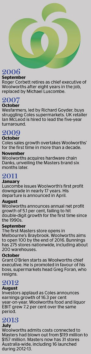 2707woolworths_timeline353px-300x0