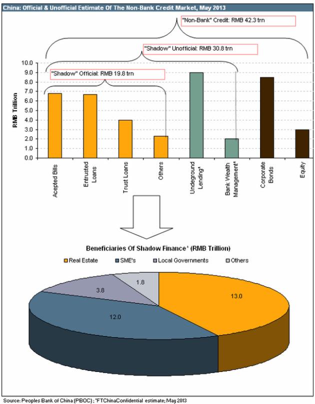 Creditsights-china-non-bank-credit-market