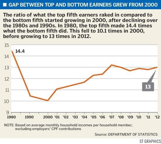 gap-between-top-and-bottom-earners-grew-from-2000-page-001