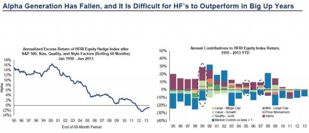 hedge-fund-alpha-1024x443