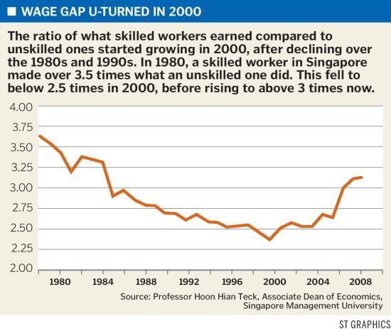 wage-gap-u-turned-in-2000-page-001