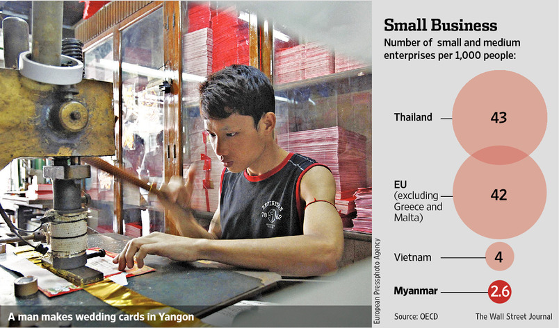 Myanmar Firms Feel Pinch From Abroad