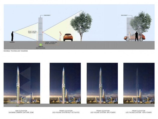 cheongna city infinity tower_dia-invisibible diagram_gds