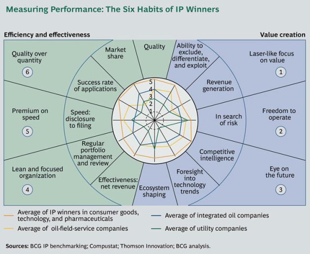 Most-Innovative-Companies-2013_ex-sidebar_large_tcm80-144753