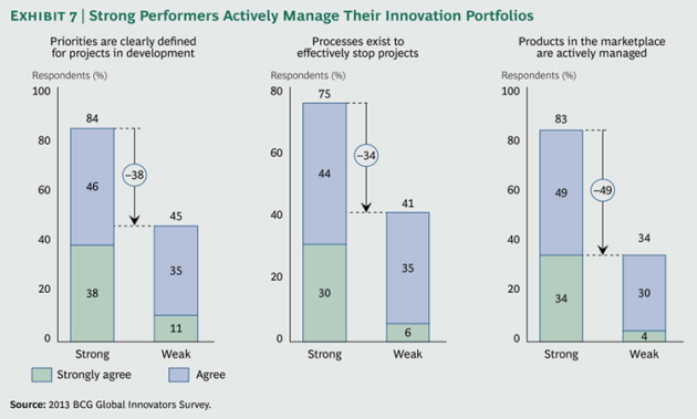 Most-Innovative-Companies-2013_ex7_large_tcm80-144744