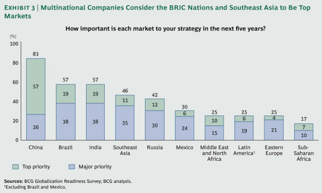 Playing-Win-Emerging-Markets-ex3_large_tcm80-143194
