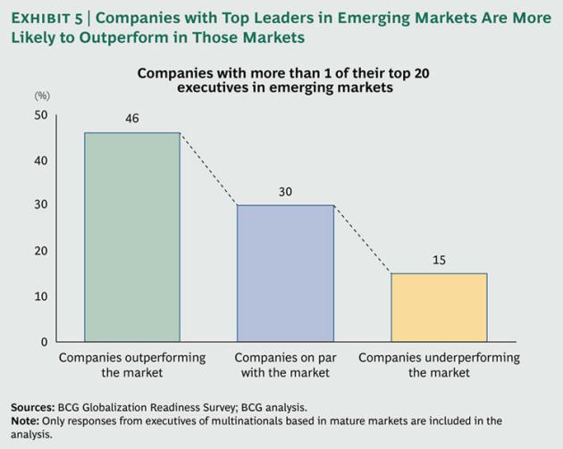 Playing-Win-Emerging-Markets-ex5_large_tcm80-143200