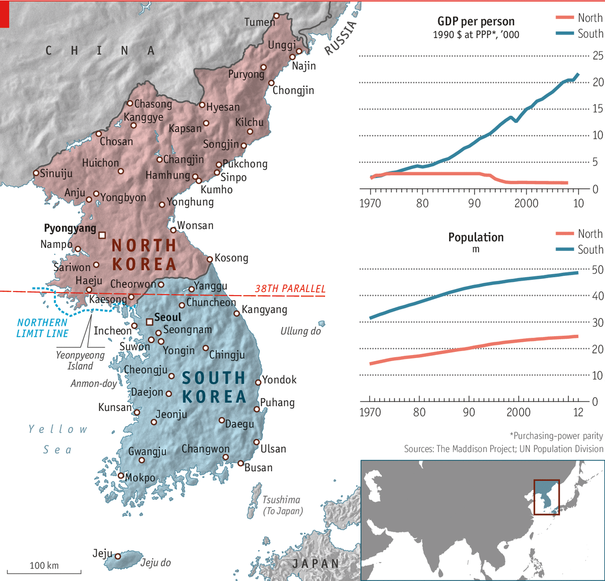 The 38th parallel, separating north and south, is Korea\'s ...