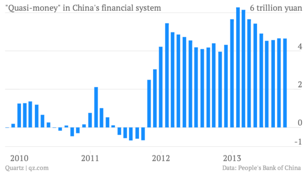 quasi-money-in-china-s-financial-system_chartbuilder