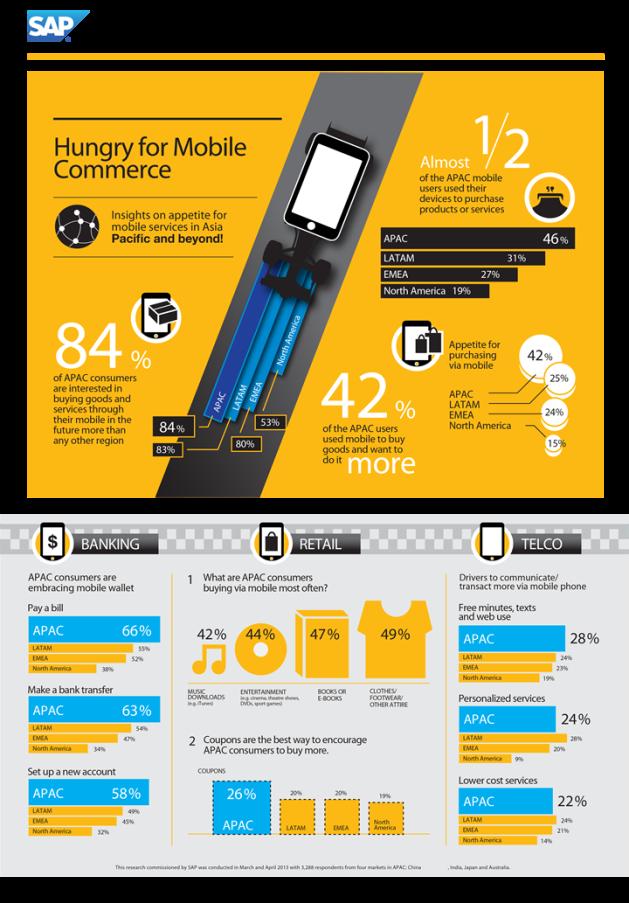 SAP_MobileConsumer_Full