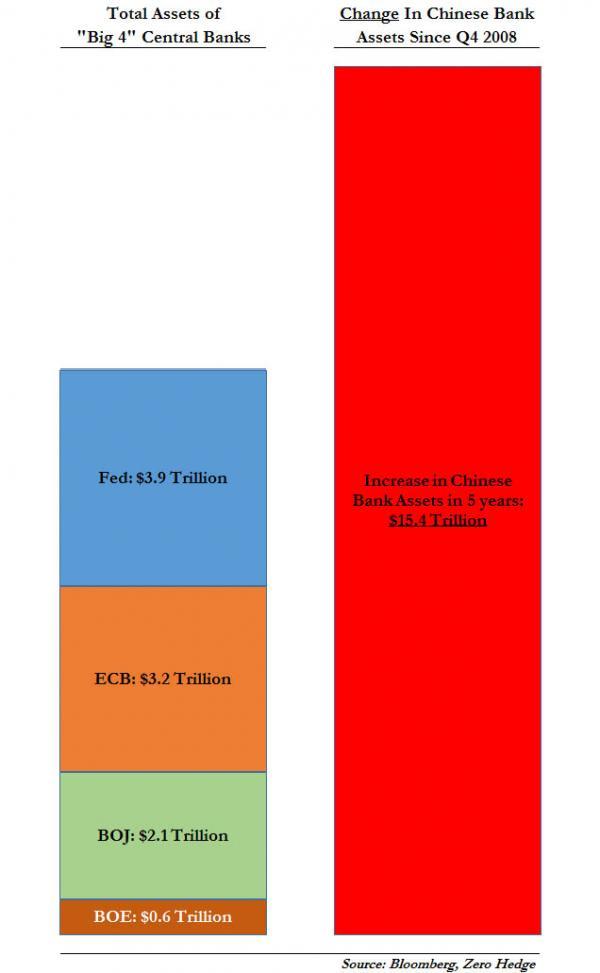 China banks teaser_1_0