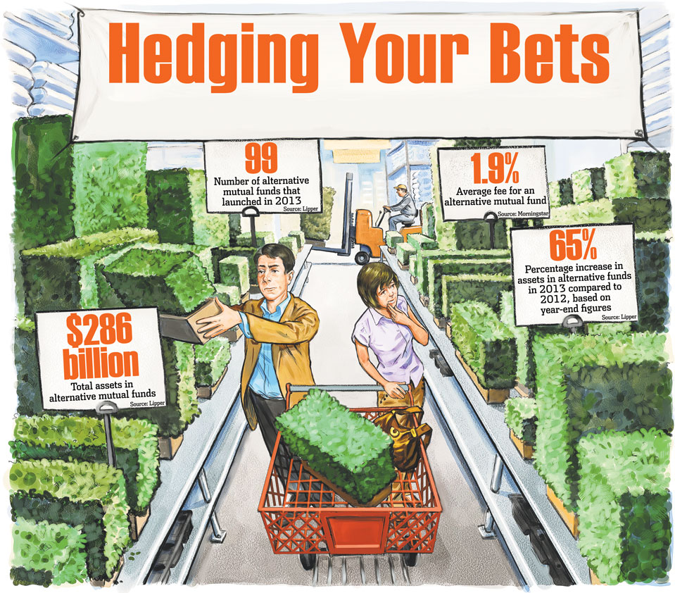 The New Hedge-Fund-Like Retail Funds