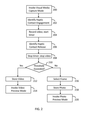 A Tale Of Two Patents: Why Facebook Can't Clone Snapchat