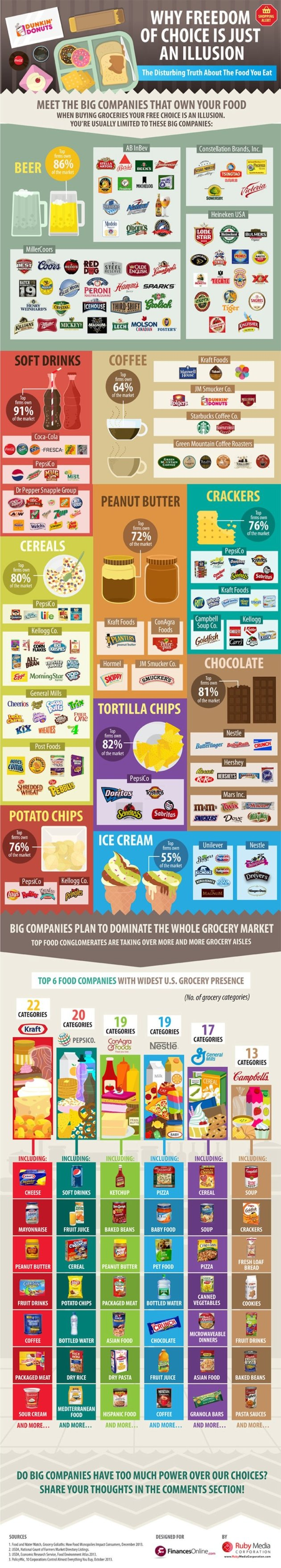 infographic-food-monopoly-2-1